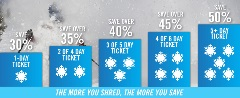 Lift Ticket Savings Chart - The More Days You Shred, the More You Save.