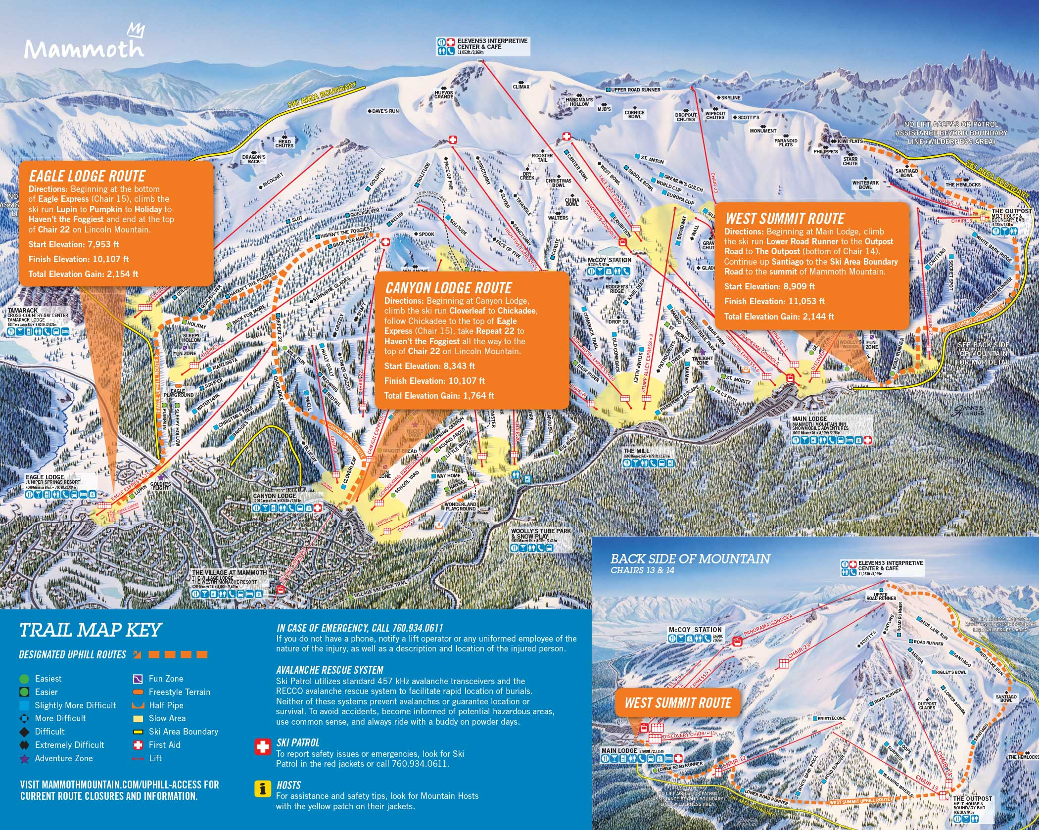 Uphill Skiing Trail Map