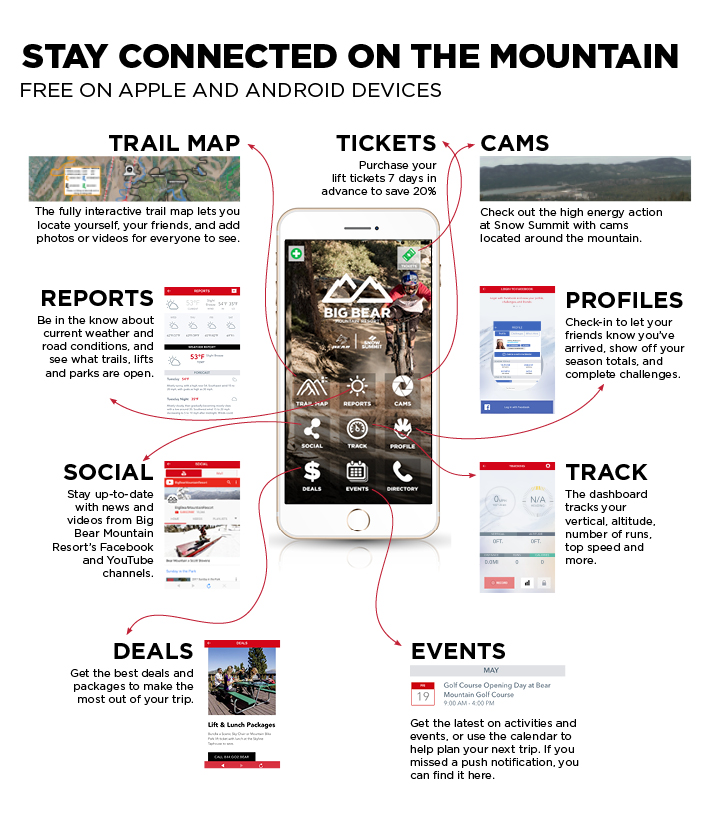download the latest big bear mountain resort mobile app | official